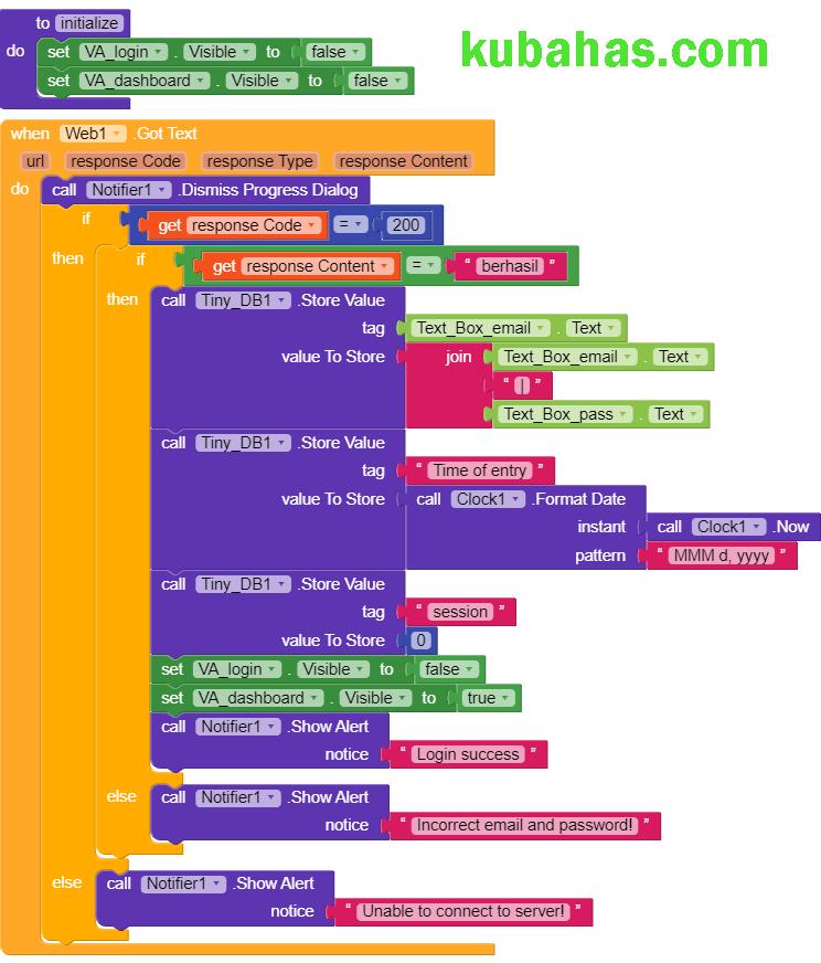 block-program-auto-login-berjangka-inisiasi