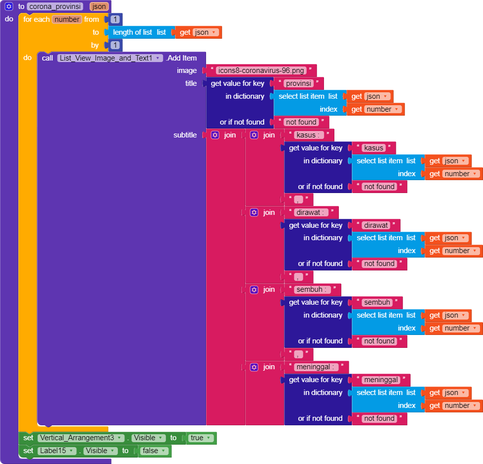 block program untuk proses menampilkan data covid setiap provinsi
